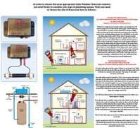 Little Plumber Water Softener For 1-4 Bedroom House